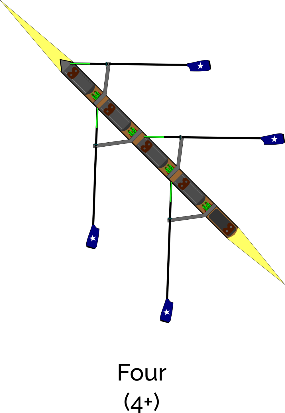 medium resolution of  diagram of a four rowing boat