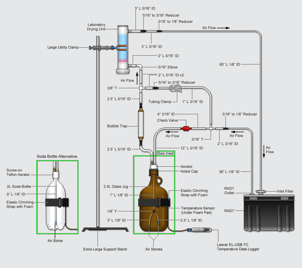medium resolution of big bottle system configuration diagram