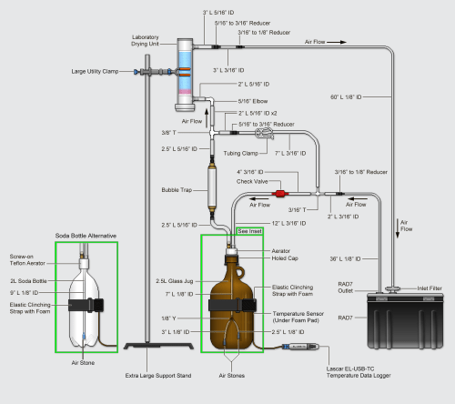 small resolution of big bottle system configuration diagram