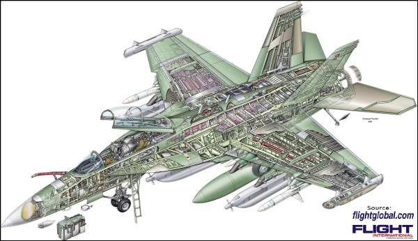 Aerospace Engineering - Lessons Tes Teach