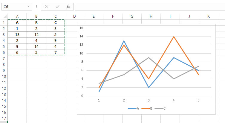excel toolpak analysis korelacija