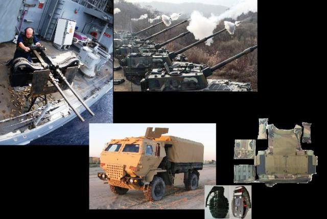 Armament engineering Military technology  Mechanical
