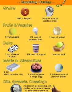 Serving size also are you being tricked by food label sizes rh dustinmaherfitness