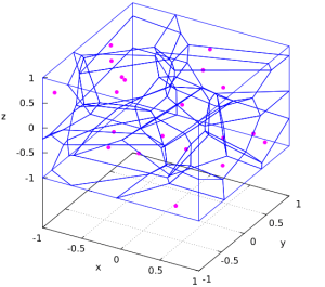 Clustering with Voronoi diagrams | Dustin Tran