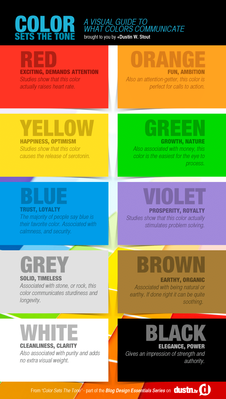What colours communicate guide