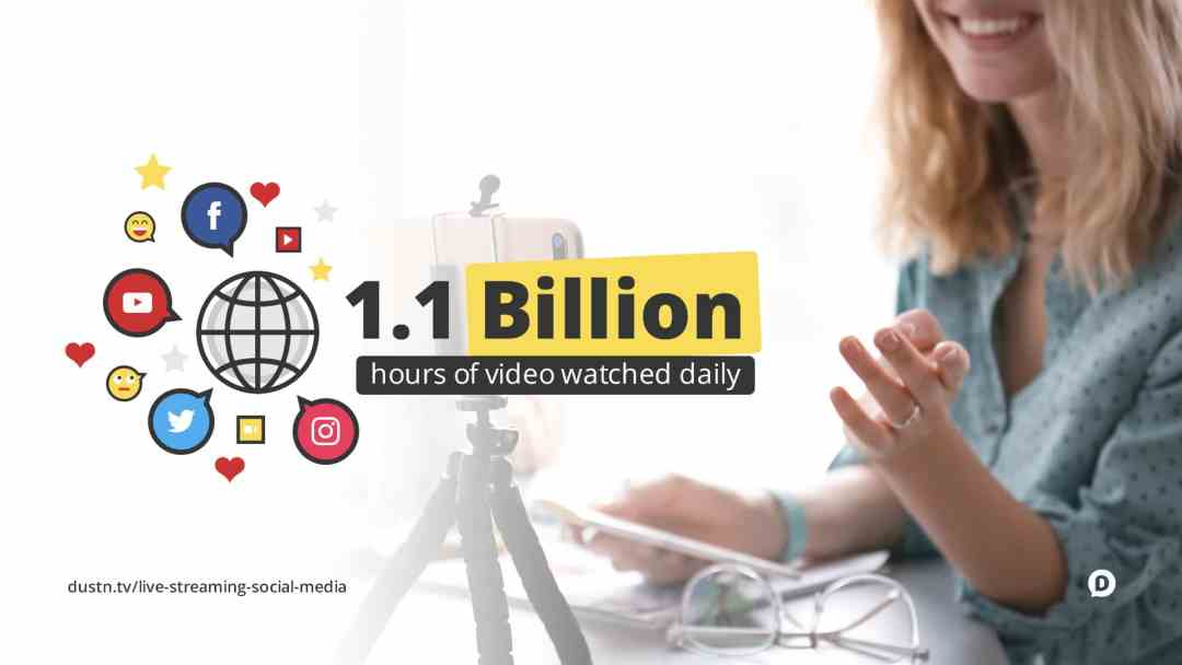 Daily video views statistic and woman watching phone