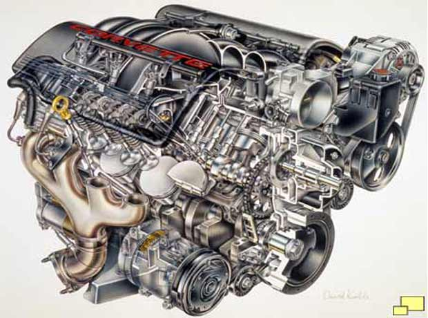 Chevy LS Engine