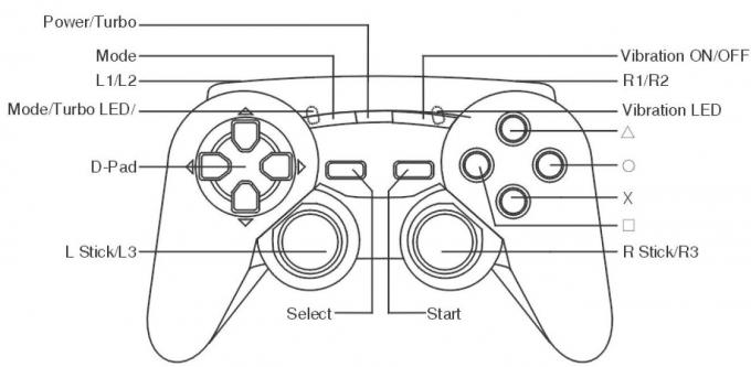De Dubbele Trilling Gamepad Digitale/Analoge Gamepad van