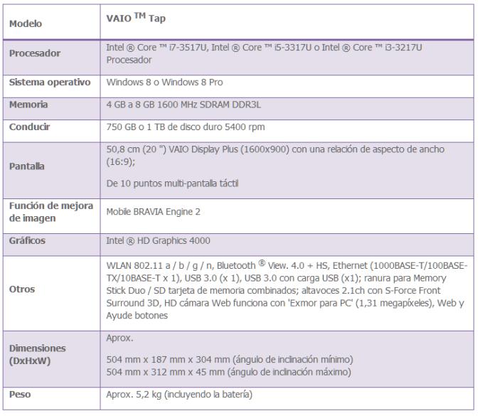 Especificaciones Sony Vaio Tap 20