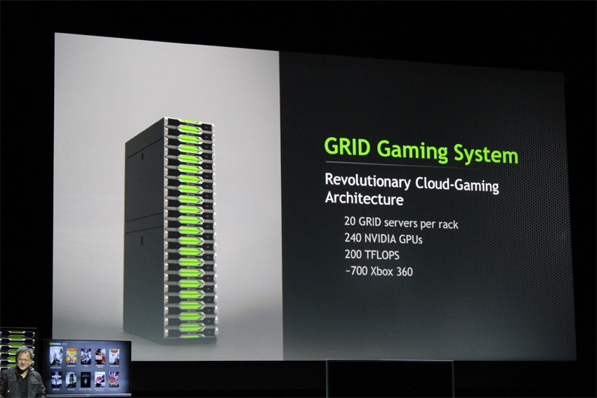 Cloud Gaming – Console of the Future