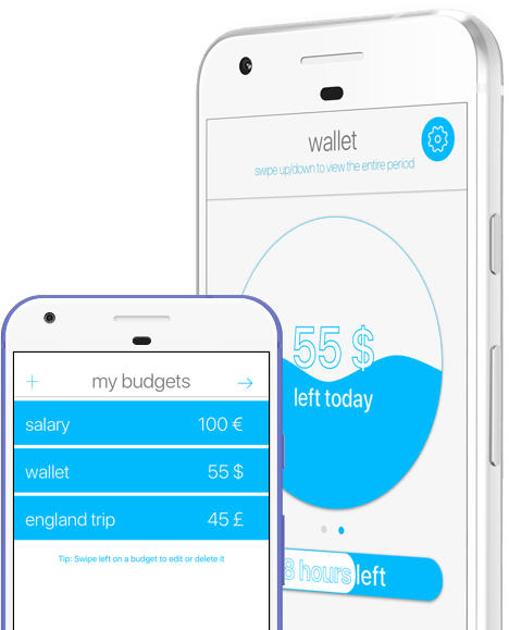 Introducing Budget Manager by MoneyCoach