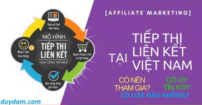 Affiliate marketing lừa đảo?