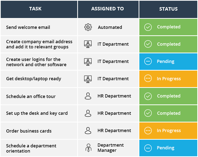 When hiring remote employees, make sure you offer a structured onboarding. How An Office 365 Intranet Can Simplify Employee Onboarding