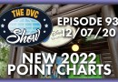 DVC 2022 Points Charts