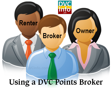 Using a DVC Points Broker