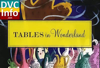 Tables in Wonderland