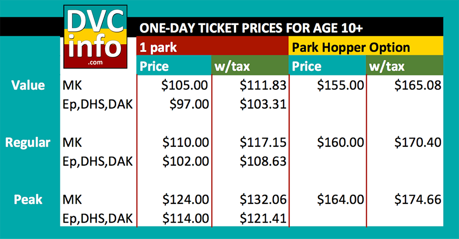 08ffde2e6f25 ... where tickets would cost less on slower days and cost extra on dates  when there tend to be too many people. Adjusting prices due to demand is  common at ...