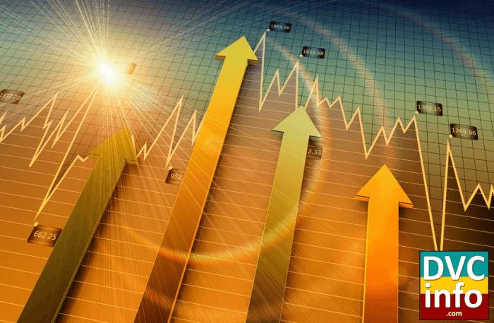 DVC Resale Price Analysis