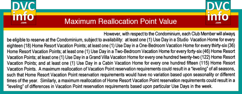 Copper Creek Villas Points