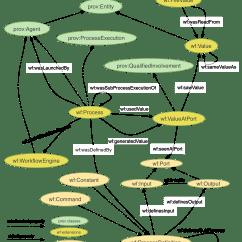 Iso Process Audit Turtle Diagram Software To Draw Uml Diagrams Elsavadorla