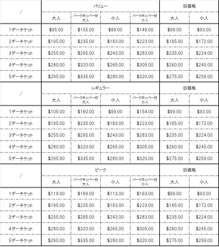 旧価格のパークホッパーオプションは大人も子供も$50.00でした