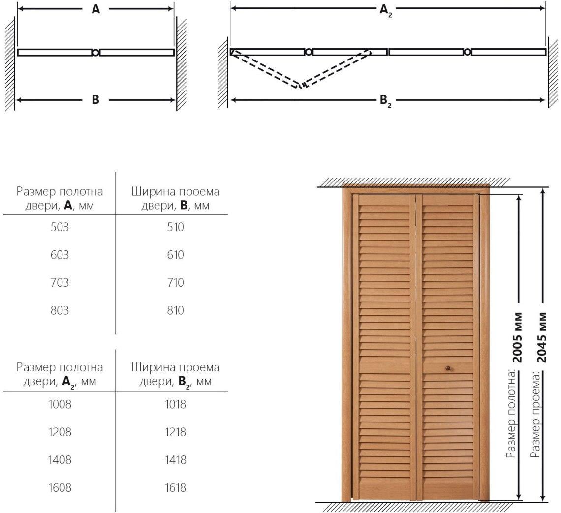 Размеры складных жалюзийных дверей