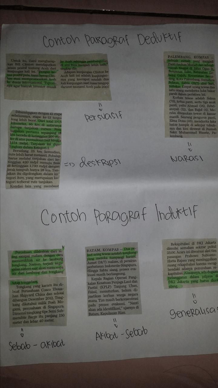 Kalimat Deduktif Dan Induktif : kalimat, deduktif, induktif, Contoh, Paragraf, Induktif, Deduktif, Dikoran, Devina, Septyani