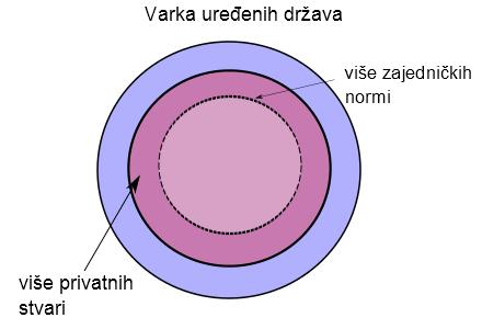 varka