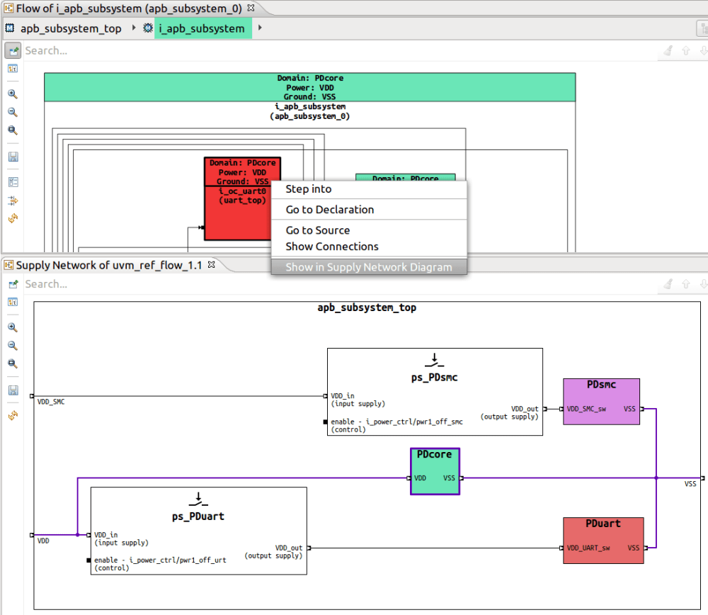 medium resolution of  from the schematic diagrams flow diagrams and block diagrams right click on an instance included in the extent of the power domain and choose show in