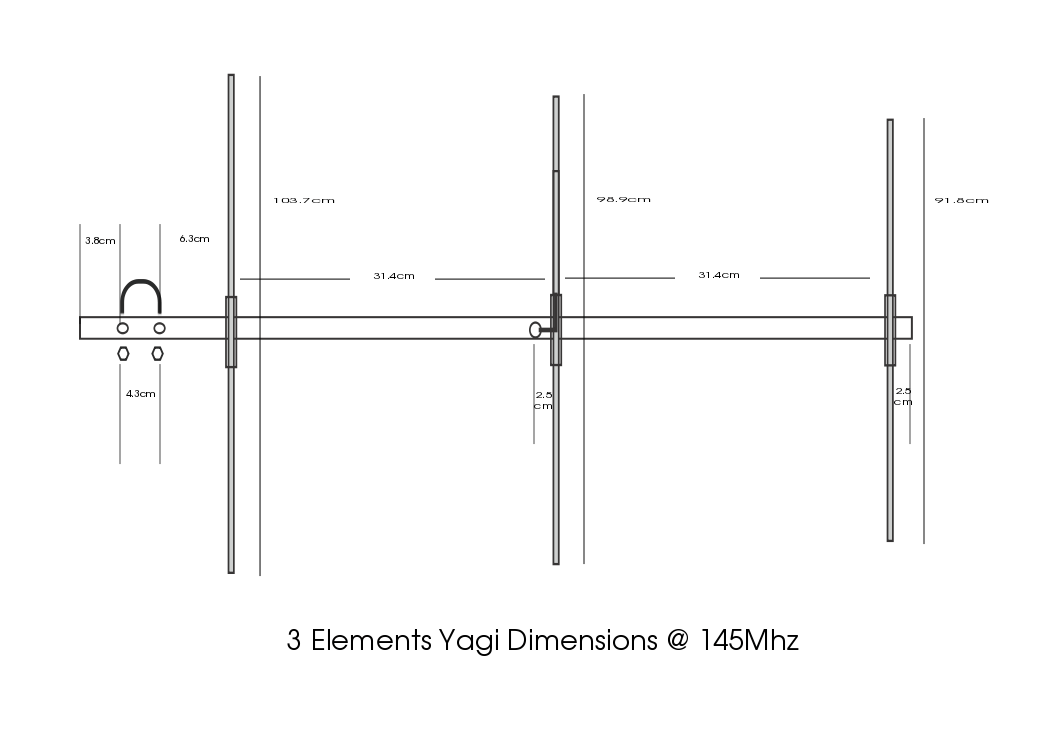 3 Elements Yagi Dimensions