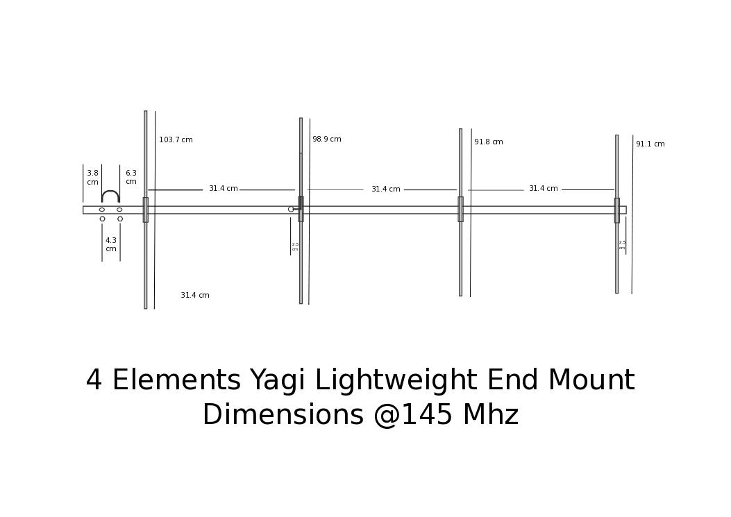 4 Elements Yagi Dimensions @ 145Mhz
