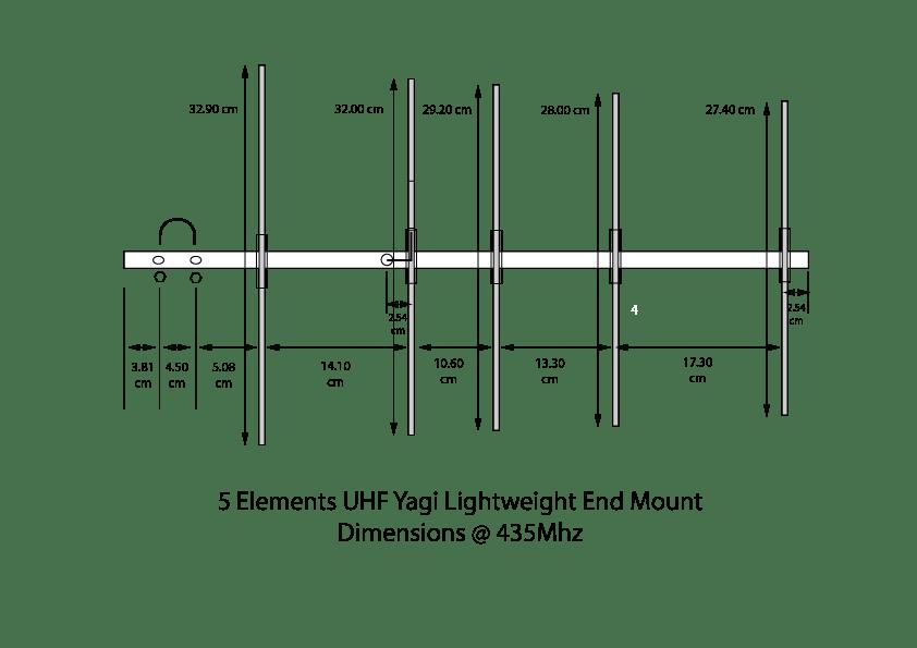 5 Elements UHF @435