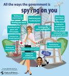 Spying on us: How it's done