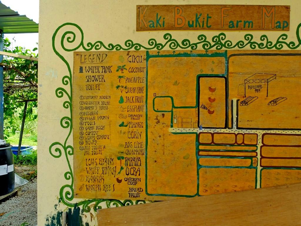 Farmowy plan