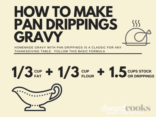 How to make pan dripping gravy
