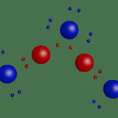 Electron Dot Diagram For Al Clio Airbag Wiring Dwayne S Education Blog Schnell Eportfolio Al2o3 Aluminum Oxide Lewis Structure Model Png