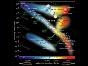 SpectroscopyThe Astronomers Amazing Tool! | EIU Astro