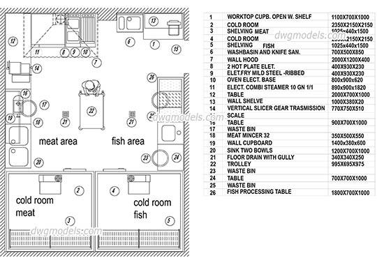 Laundry DWG, free CAD Blocks download