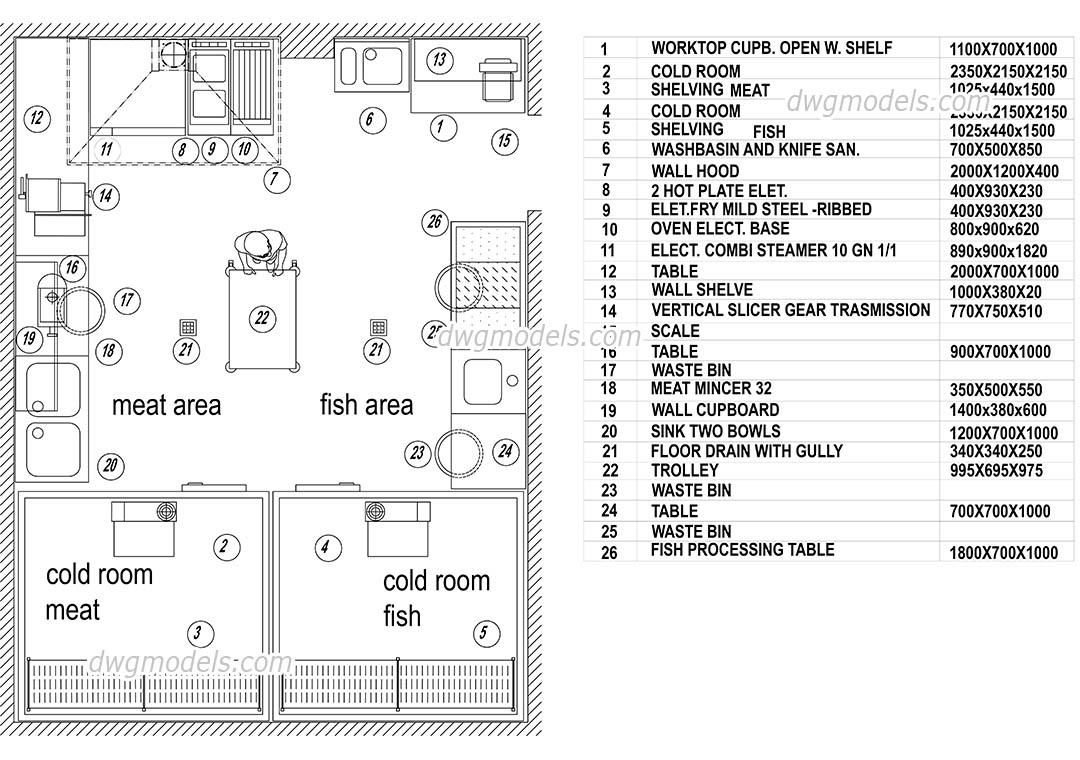 Meat And Fish Area Autocad Drawings Free Dwg File