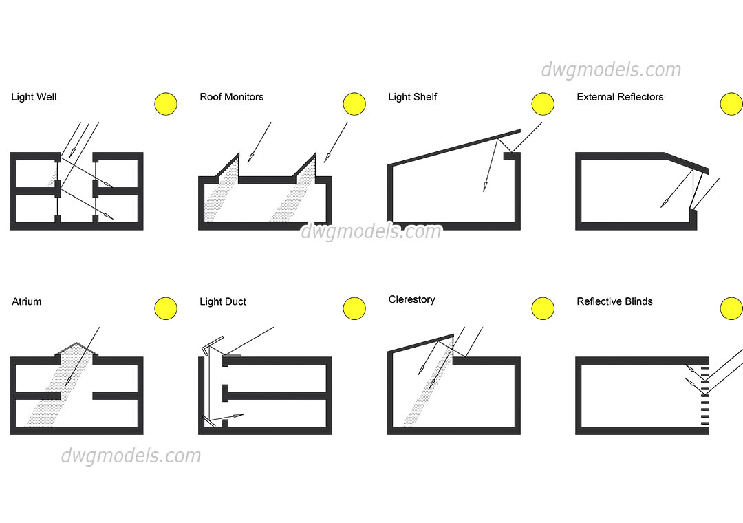 Natural Lighting Guide CAD Drawing, DWG file