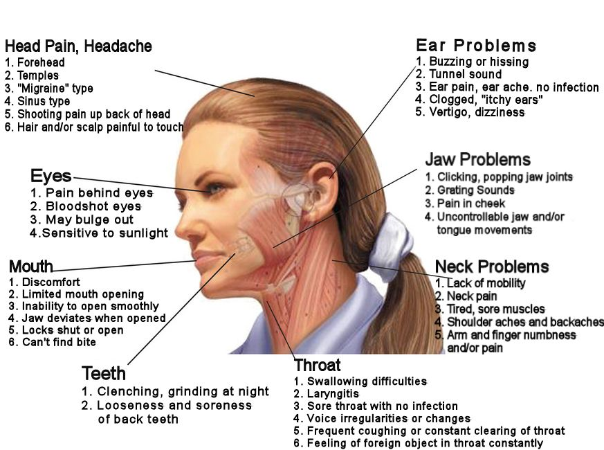 most common physical problems headaches essay Creekside physical medicine is boulder and  the most common headaches are associated with  a patient of ours wrote an excellent essay about her journey in.