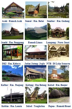 Jenis Musik Tradisional Papua : jenis, musik, tradisional, papua, Musik, Dayak:, Daerah, Papua