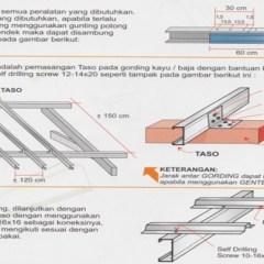 Ukuran Standar Baut Baja Ringan Sebagai Alternatif Bahan Bangunan Dwi Kusuma