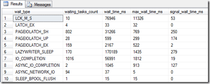 SSIS Performance Tuning–Monitoring & Data Collection (2/6)