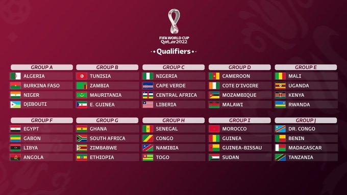 Eliminatoires Mondial 2022 : Le Gabon dans le groupe F