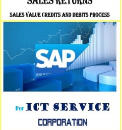 how to implement sap sd  [ 1600 x 2400 Pixel ]
