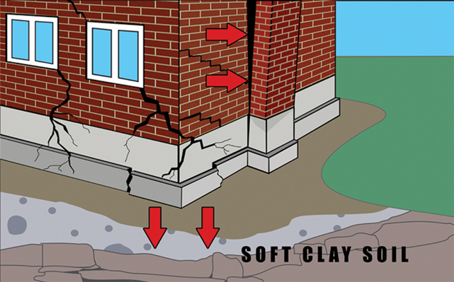 An example of settlement damage to foundations, walls, chimneys and floor slabs.