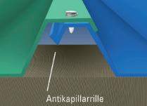 Antikapillarrille Trapezbleche