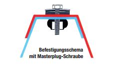 Befestigung Masterplug-Schraube