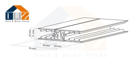 Skizze Verlegeprofil Zevener Sprosse